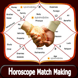 South indian horoscope match making