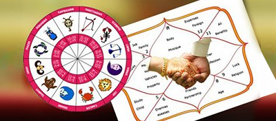 Online Astrology Reports